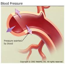 Snoring Solutions - Snoring Linked to High Blood Pressure